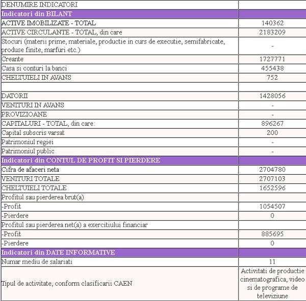 BIZIDAY-bilant2014-w