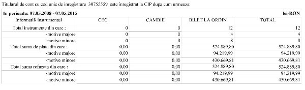 ROMIL-MINERALS-LIMITED-CIP-w