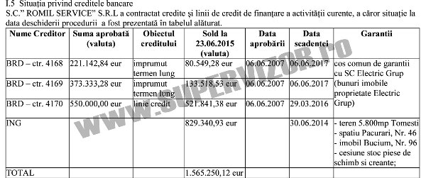 ROMIL-SERVICE-credite-600
