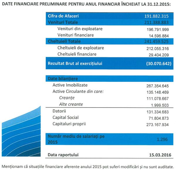 PROSPECTIUNI-rezultate-preliminare-2015-600