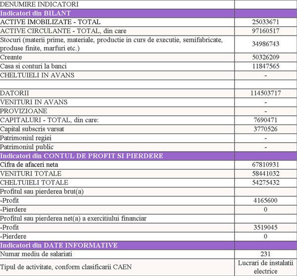 VERTA-TEL-bilant-2015-600