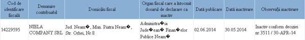 NIELA-COMPANY-Inactiva-w
