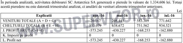 antarctica-rezultate-aprilie-iulie-2016-w