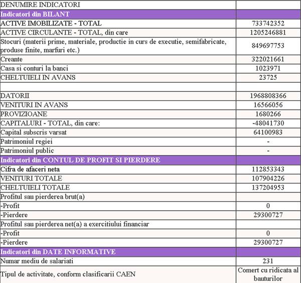 MURFATLAR-bilant-2014-600
