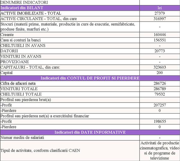 DOI-MELCI-GRABITI-bilant-2015-w