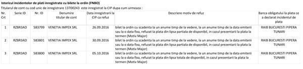 venetia-impex-incidente-2w